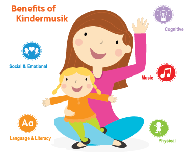 BenefitsOfKindermusik_SocialEmotionalLanguageLiteracyCognitiveMusicPhysical_375x300